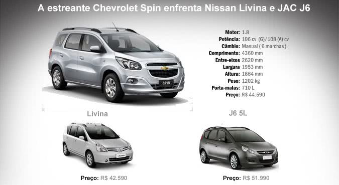 info-valor do seguro chevrolet spin